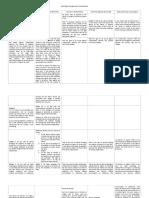 1987-ARTICLE-III-comparison.doc
