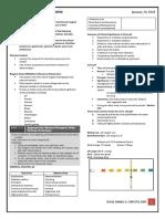 WEEK 2 B Chemical Examination of Urine (Laboratory)