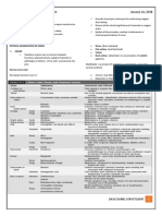 WEEK 2 Physical Examination of Urine (Laboratory)