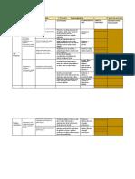 Planeación didáctica Ramiro incompleta.docx