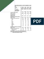 cap-1501 Economia