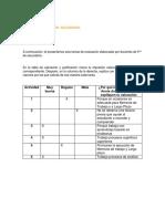 Areas de Evaluación