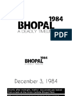 Bhopal Whosliable A Deadly Time Line 100608152121 Phpapp02