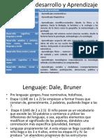 Desarrollo_aprendizaje