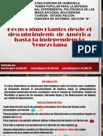 Infografia Descubrimiento de America-Independencia Venezolana
