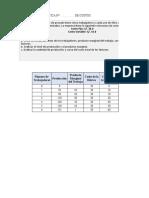 Costo Marginal-Producción Marginal.xlsx