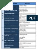 Programme_GPI.pdf
