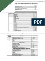 4_Centralizator 2018 cultura generala4.pdf