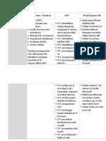 Daftar-Dokumen-MFK.doc