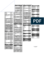 Lista_de_Ramais_SEED_Parcial.pdf