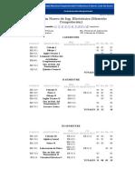 UNEXPO-Pensum-de-Ing.pdf