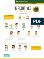 Portuguese relatives