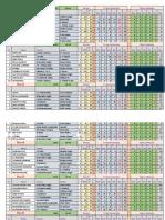 Hyd 14.01 Sup Worksheet