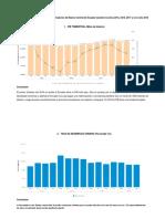 análisis estadístico basado en los indicadores del Banco Central de Ecuador durante los años 2015, 2016, 2017 y en el año 2018 al 31 de septiembre de 2018