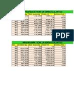 New Market of Propylene