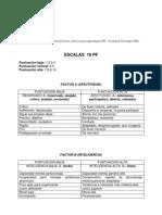 Interpretación  Factores 16 PF - A