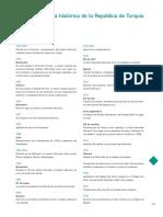 Cronologia de turquia