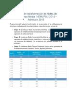 2015-escala-transformacion-nem.pdf