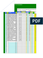 Form Nilai Kelas Xi-AP