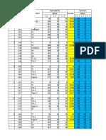 Data Pemetaan Kelompok 2 (2016)