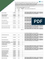 Anexo Unico Edital Resultado Documentacao Qpcbm Cbmes