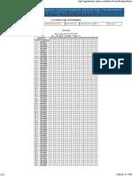 ECE Formula Sheet