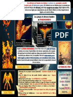 Infografia El Ave Fenix
