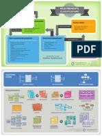 Requirements-Classification-Diagram.pdf