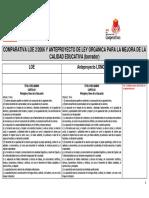 comparativaloeylomce.pdf