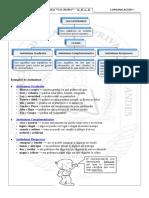 tipos de antónimos.pdf