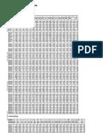 SANS Section Properties Steel Profiles Rev2