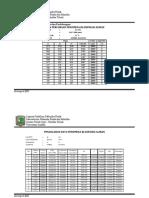 tabel melintang print22.doc