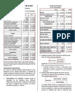 RATIOS FINANCIEROS BASICOS