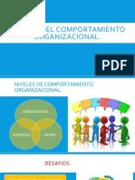 5. Niveles Del Comp Organizacional Actitudes
