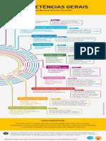 competencias-gerais-bncc-info (3).pdf