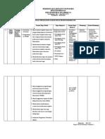 Dokumen Uraian tugas penanggung jawab program.doc