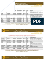 Especies Disponibles Vivero Forestal Fundazoo 14-01-2019