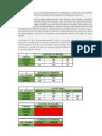 Excel Solver Entrega 2