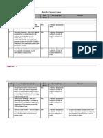 Direct Tax Compliance Calendar