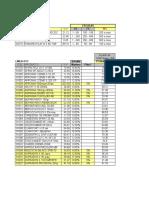 Bayer - Escalas Oct-nov y Dic