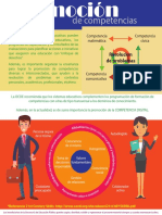 Promoción de competencias.pdf