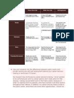 makymanu-glw3o-u2a4 public sector vs private sector