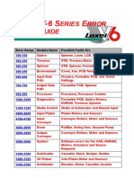 218595133-FUJI-Luxel-V6-Error-Code-Guide.pdf