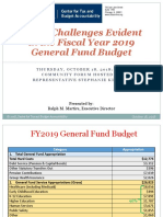 City of Bryan, TX | Adopted Budget | 2013 | Fund Accounting