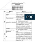 Calendário de obrigações - Março 2010