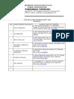 7.1.2-5 Informasi Tentang Ketersediaan Fasilitas Rujukan