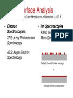 Nist Spectroscopy | X Ray Photoelectron Spectroscopy