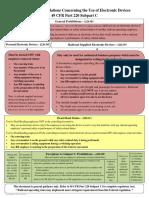 Frau SEO Fed Chart