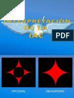 Interpretación IAc