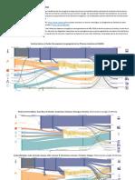 Diagramas-de-Sankey-de-los-Balances-de-energía-2016.pdf